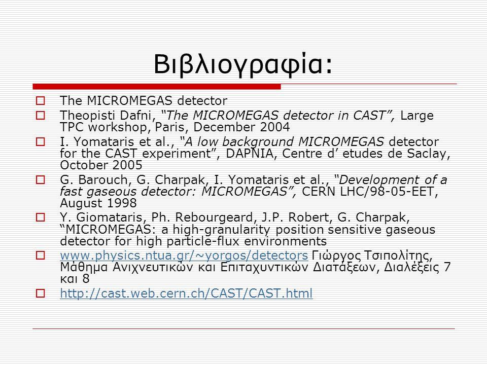 Βιβλιογραφία: The MICROMEGAS detector