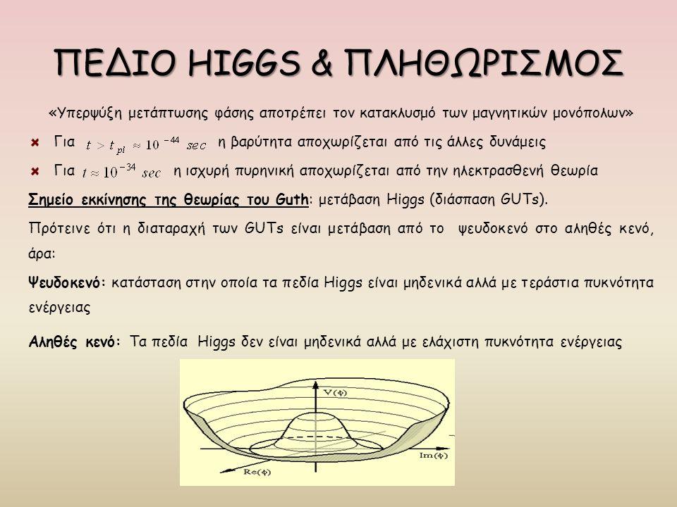 ΠΕΔΙΟ HIGGS & ΠΛΗΘΩΡΙΣΜΟΣ