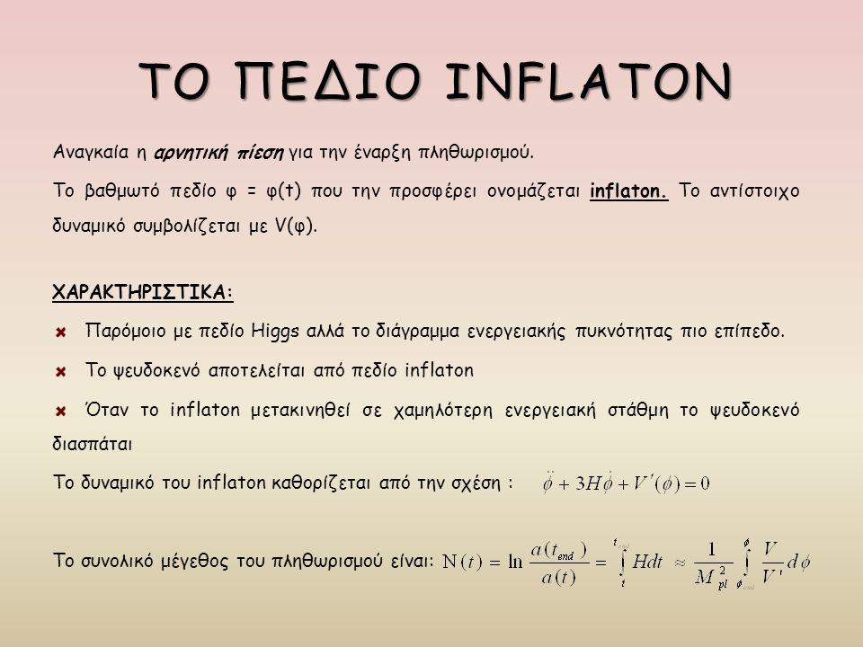 ΤΟ ΠΕΔΙΟ INFLATON Αναγκαία η αρνητική πίεση για την έναρξη πληθωρισμού.