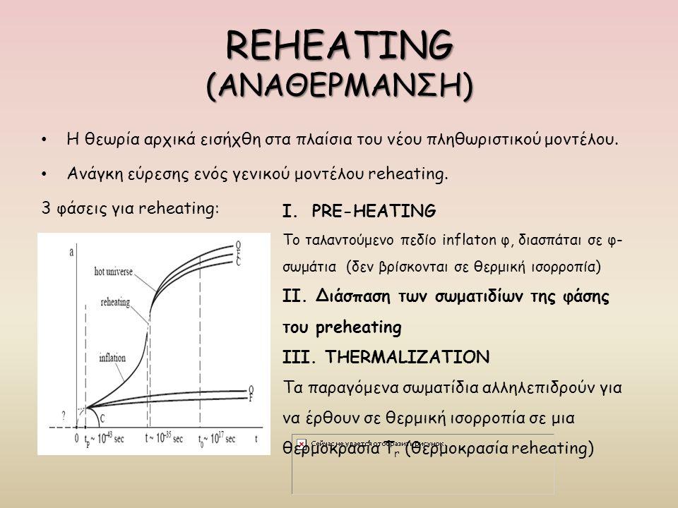 REHEATING (ΑΝΑΘΕΡΜΑΝΣΗ)