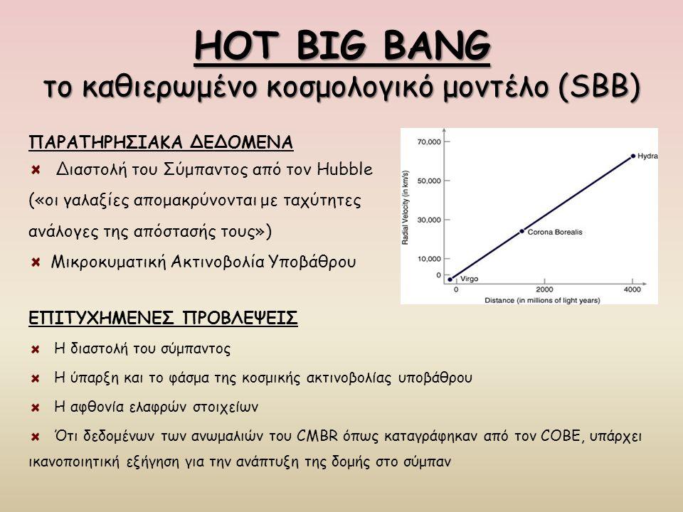HOT BIG BANG το καθιερωμένο κοσμολογικό μοντέλο (SBB)