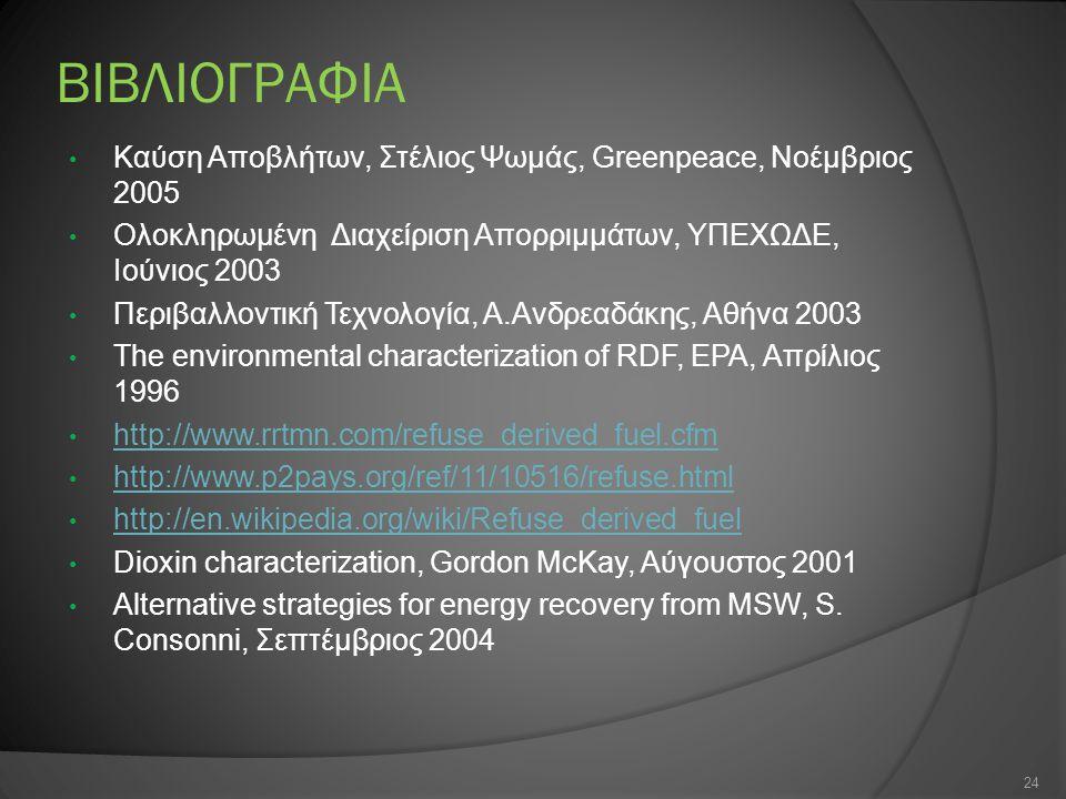 ΒΙΒΛΙΟΓΡΑΦΙΑ Καύση Αποβλήτων, Στέλιος Ψωμάς, Greenpeace, Νοέμβριος 2005. Ολοκληρωμένη Διαχείριση Απορριμμάτων, ΥΠΕΧΩΔΕ, Ιούνιος 2003.