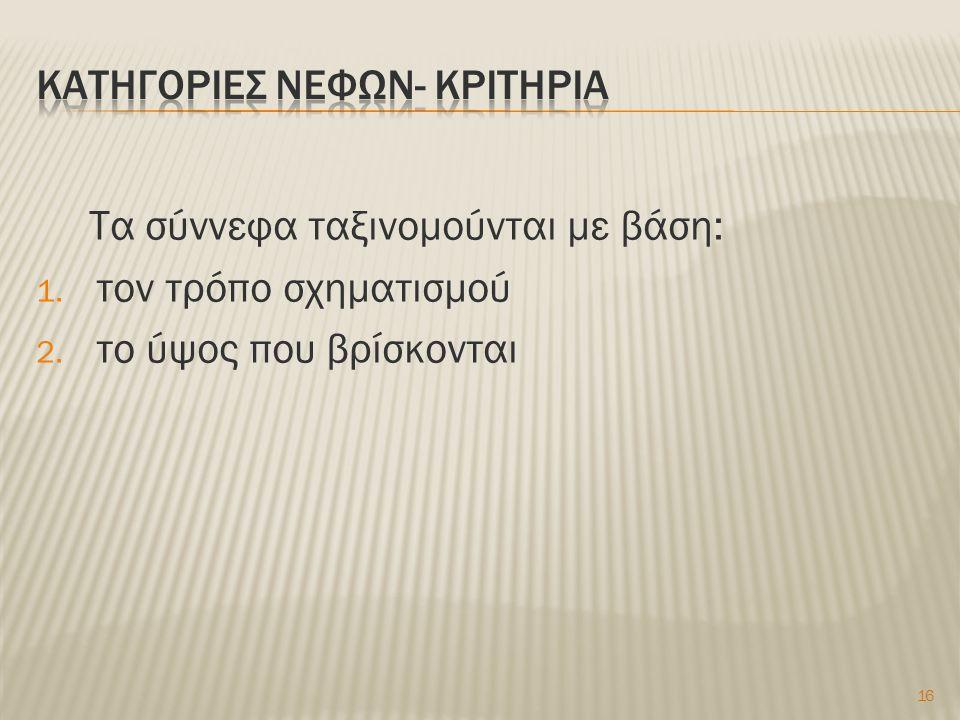ΚΑΤΗΓΟΡΙΕΣ ΝΕΦΩΝ- ΚΡΙΤΗΡΙΑ