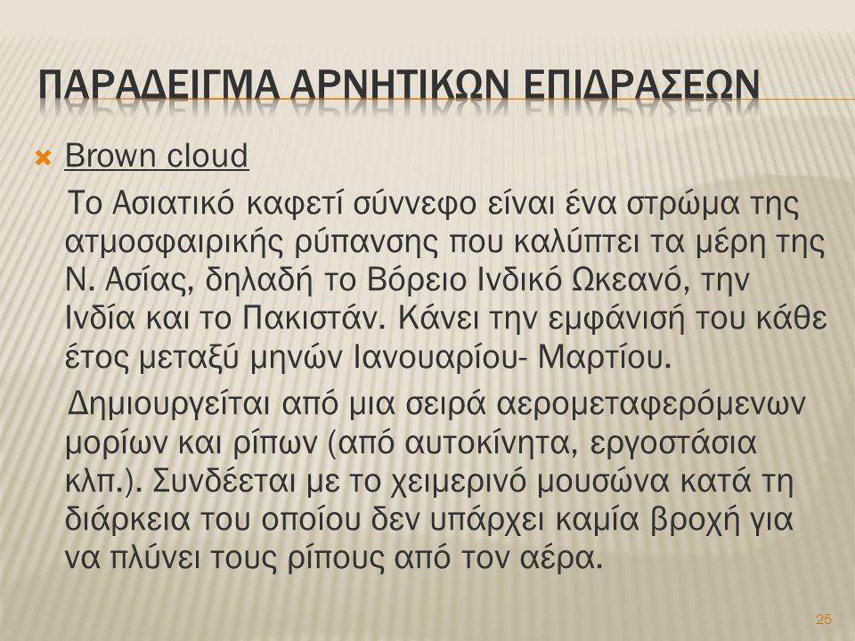ΠΑΡΑΔΕΙΓΜΑ ΑΡΝΗΤΙΚΩΝ ΕΠΙΔΡΑΣΕΩΝ