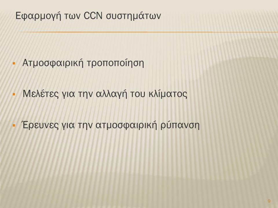 Εφαρμογή των CCN συστημάτων