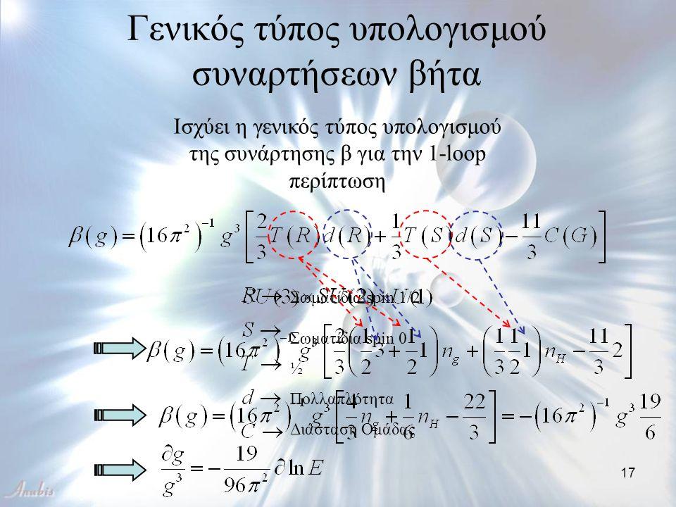 Γενικός τύπος υπολογισμού συναρτήσεων βήτα