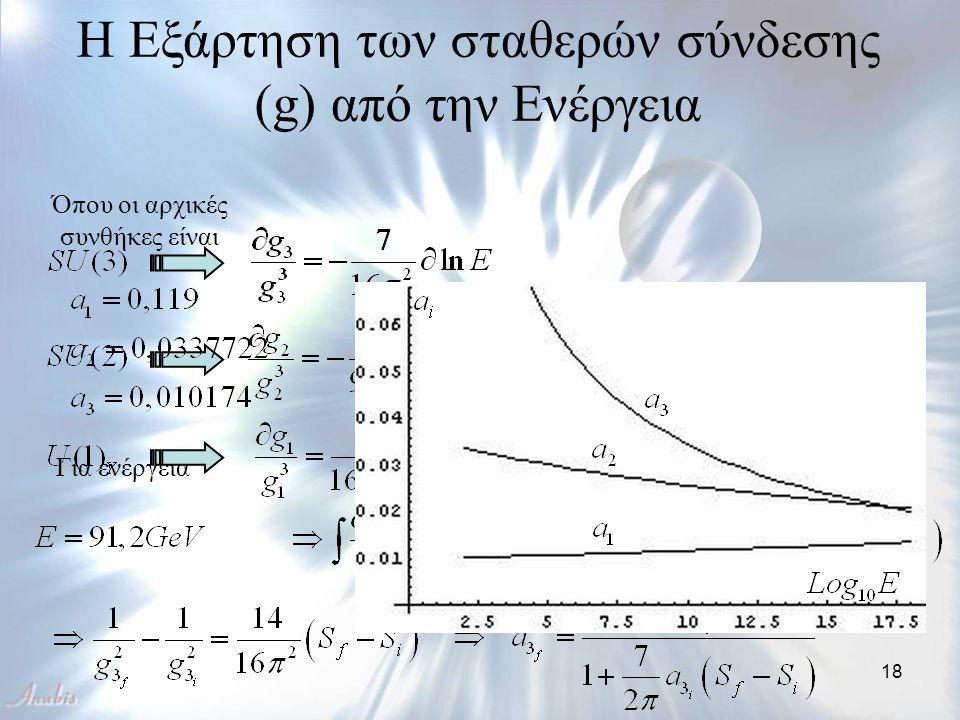 Η Εξάρτηση των σταθερών σύνδεσης (g) από την Ενέργεια