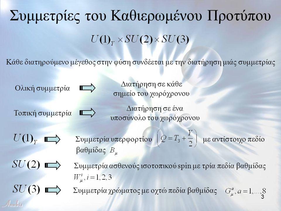 Συμμετρίες του Καθιερωμένου Προτύπου