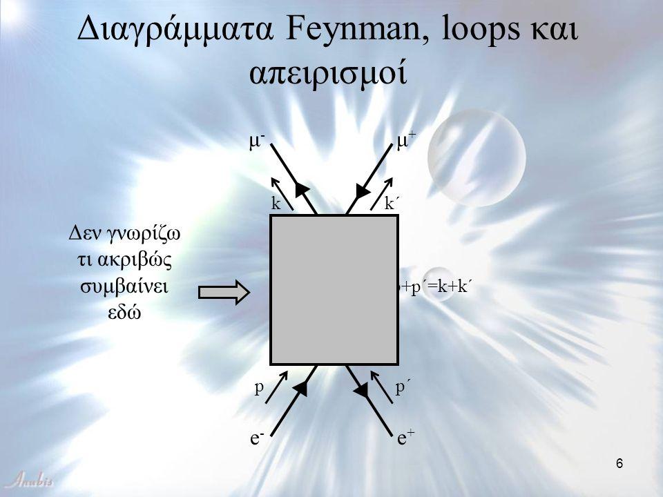 Διαγράμματα Feynman, loops και απειρισμοί