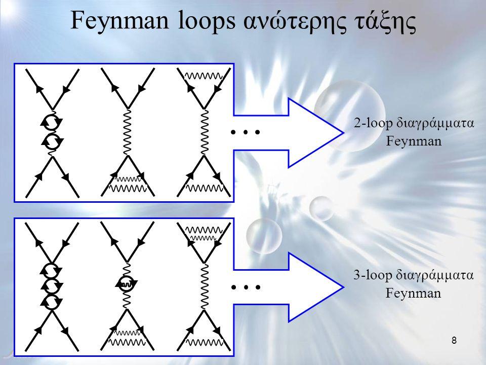 Feynman loops ανώτερης τάξης