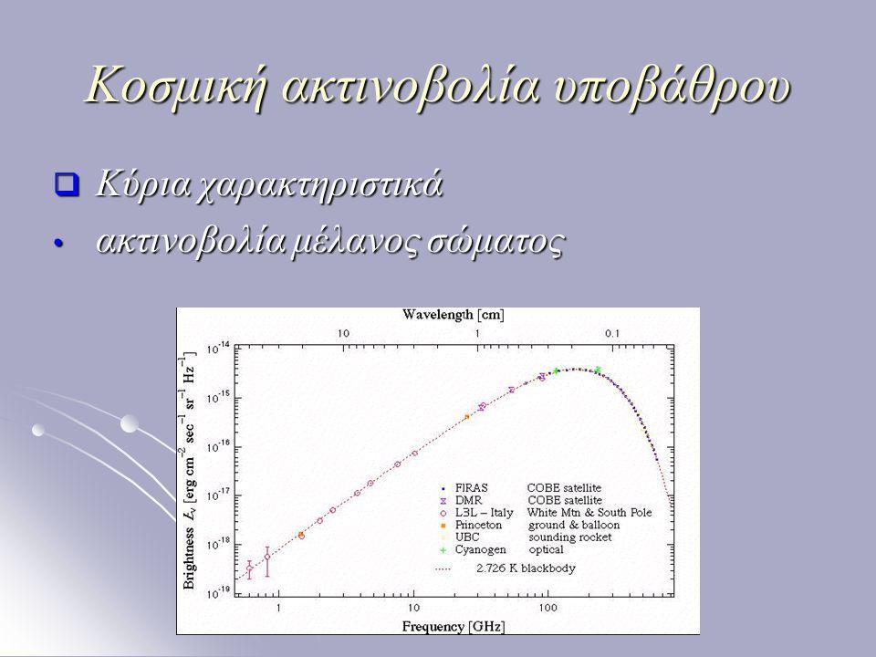 Κοσμική ακτινοβολία υποβάθρου