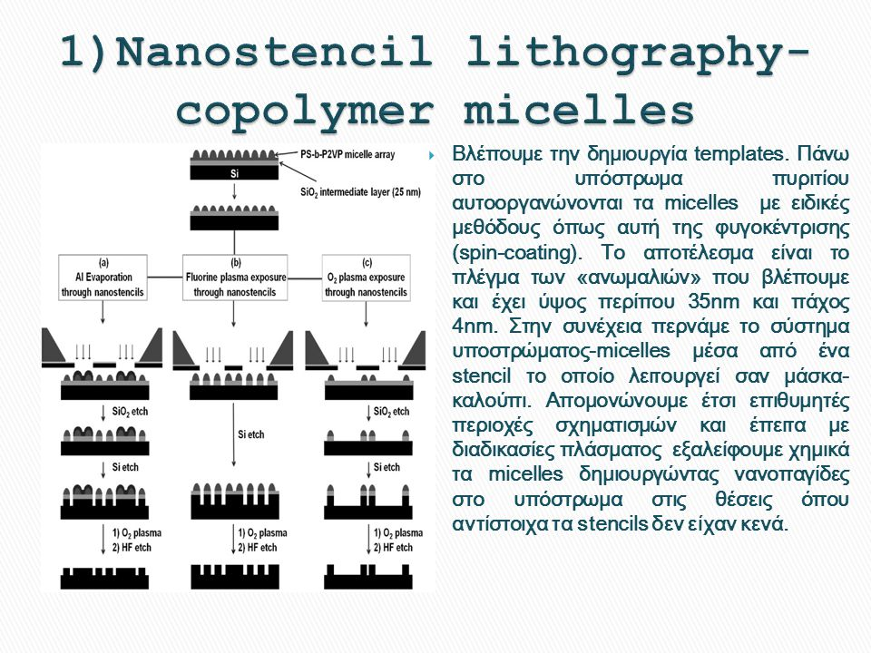 1)Nanostencil lithography- copolymer micelles