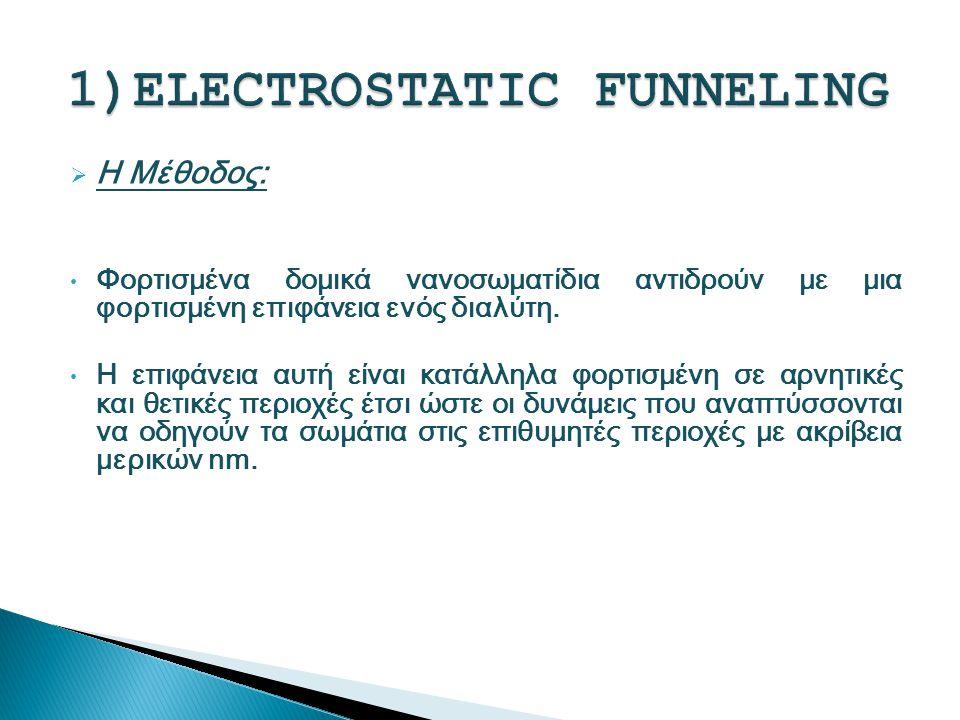 1)ELECTROSTATIC FUNNELING