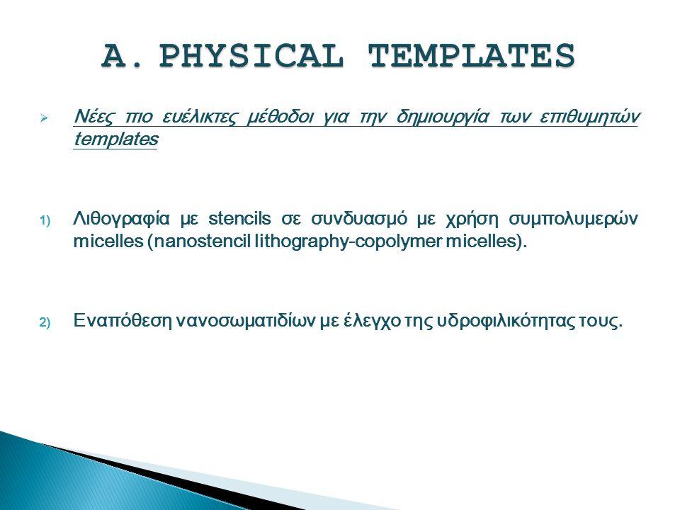 PHYSICAL TEMPLATES Νέες πιο ευέλικτες μέθοδοι για την δημιουργία των επιθυμητών templates.