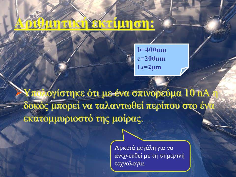 Αριθμητική εκτίμηση: b=400nm. c=200nm. Lt=2μm.