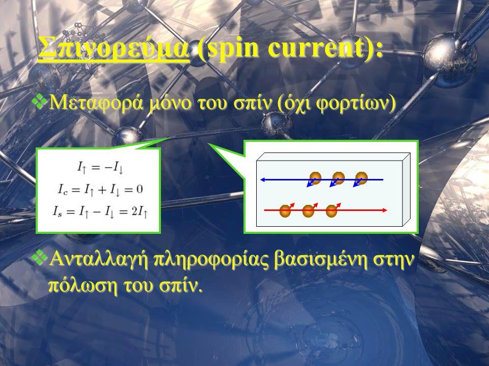 Σπινορεύμα (spin current):