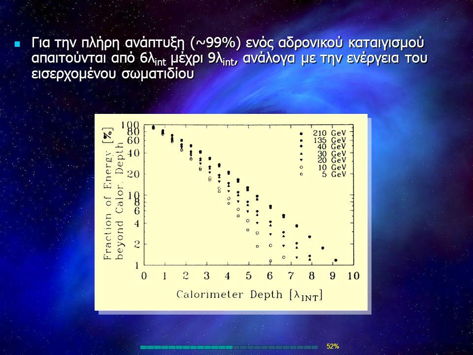 Για την πλήρη ανάπτυξη (~99%) ενός αδρονικού καταιγισμού απαιτούνται από 6λint μέχρι 9λint, ανάλογα με την ενέργεια του εισερχομένου σωματιδίου