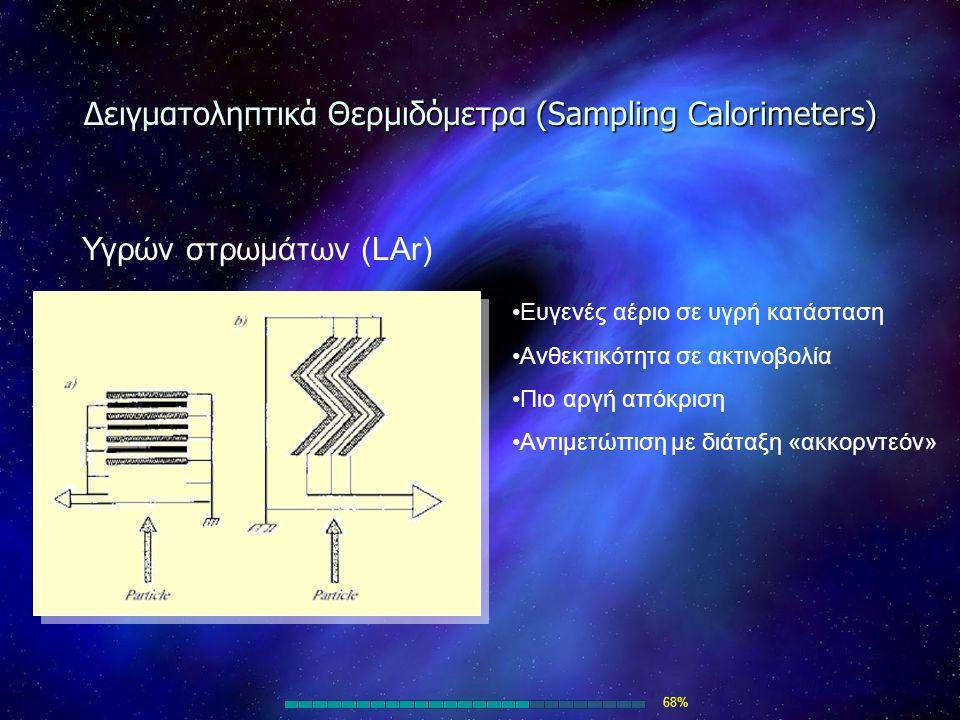 Δειγματοληπτικά Θερμιδόμετρα (Sampling Calorimeters)