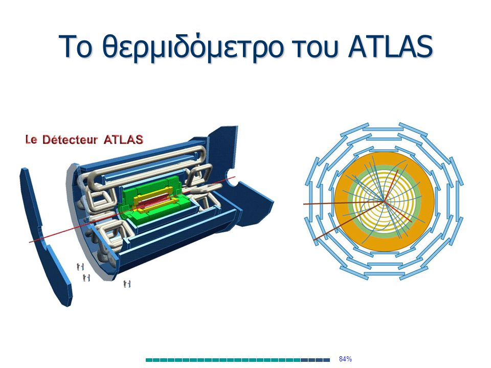 Το θερμιδόμετρο του ATLAS