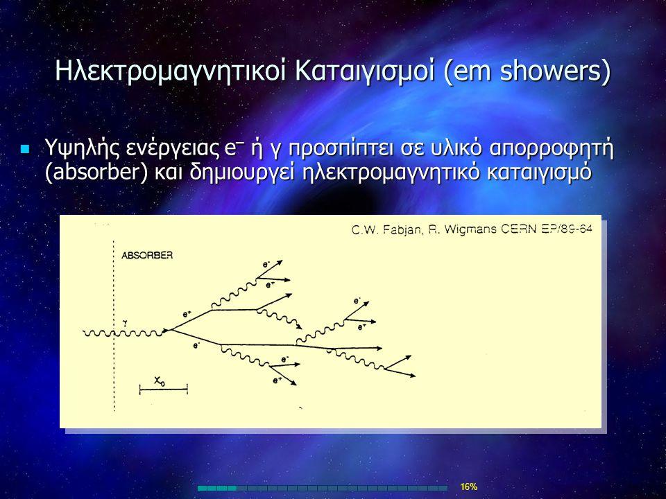 Ηλεκτρομαγνητικοί Καταιγισμοί (em showers)