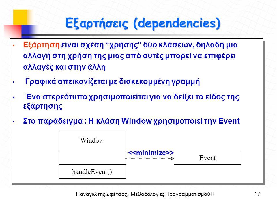 Εξαρτήσεις (dependencies)