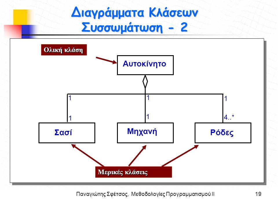Διαγράμματα Κλάσεων Συσσωμάτωση - 2