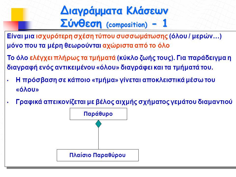 Διαγράμματα Κλάσεων Σύνθεση (composition) - 1