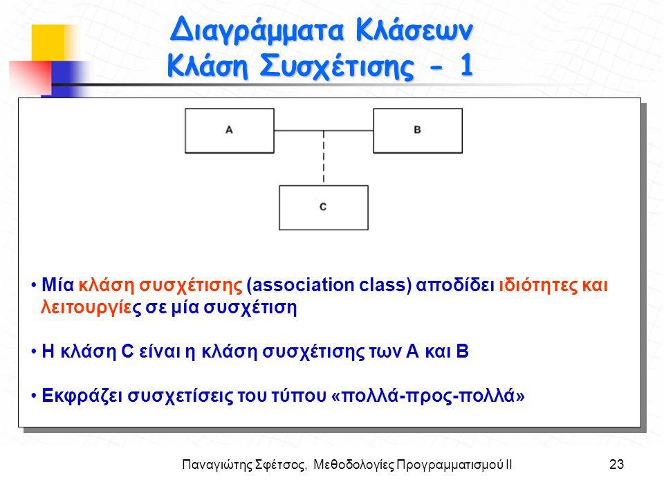 Διαγράμματα Κλάσεων Κλάση Συσχέτισης - 1