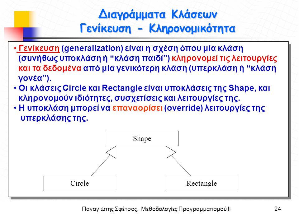 Διαγράμματα Κλάσεων Γενίκευση - Κληρονομικότητα