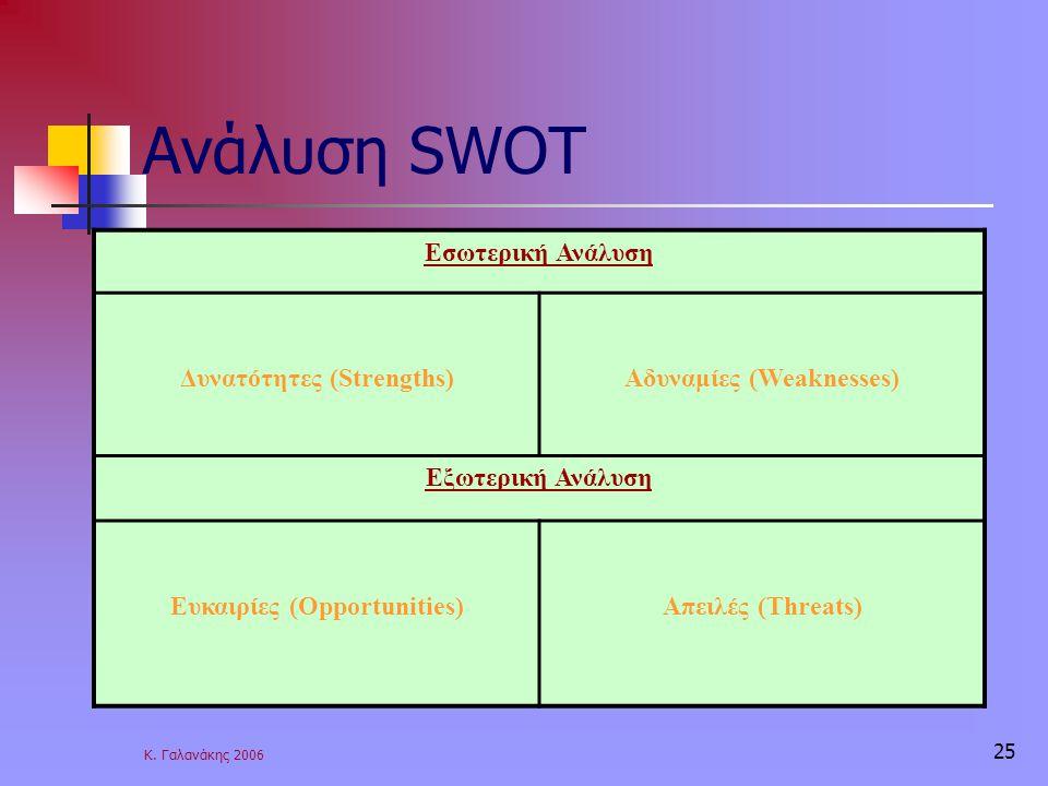 Ανάλυση SWOT Εσωτερική Ανάλυση Δυνατότητες (Strengths)