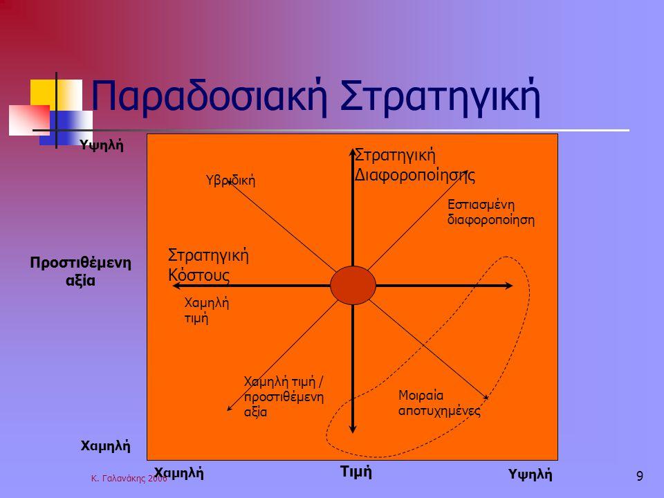 Παραδοσιακή Στρατηγική