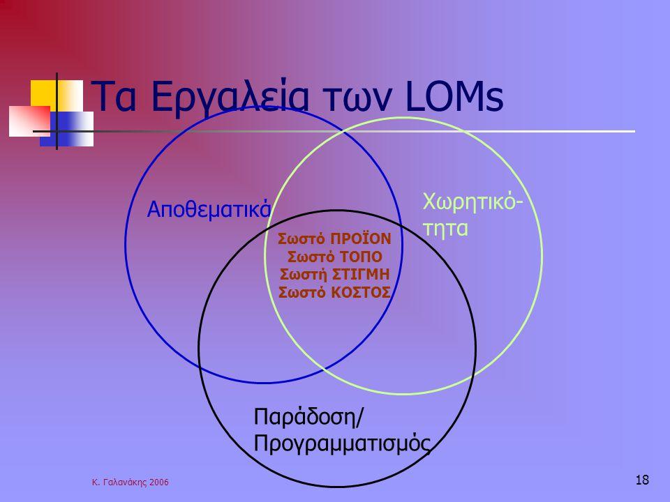 Τα Εργαλεία των LOMs Χωρητικό- Αποθεματικά τητα Παράδοση/