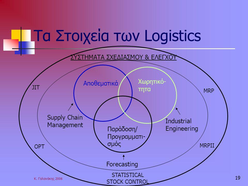 Τα Στοιχεία των Logistics