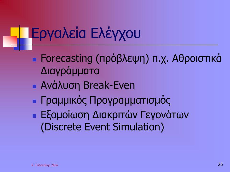 Εργαλεία Ελέγχου Forecasting (πρόβλεψη) π.χ. Αθροιστικά Διαγράμματα