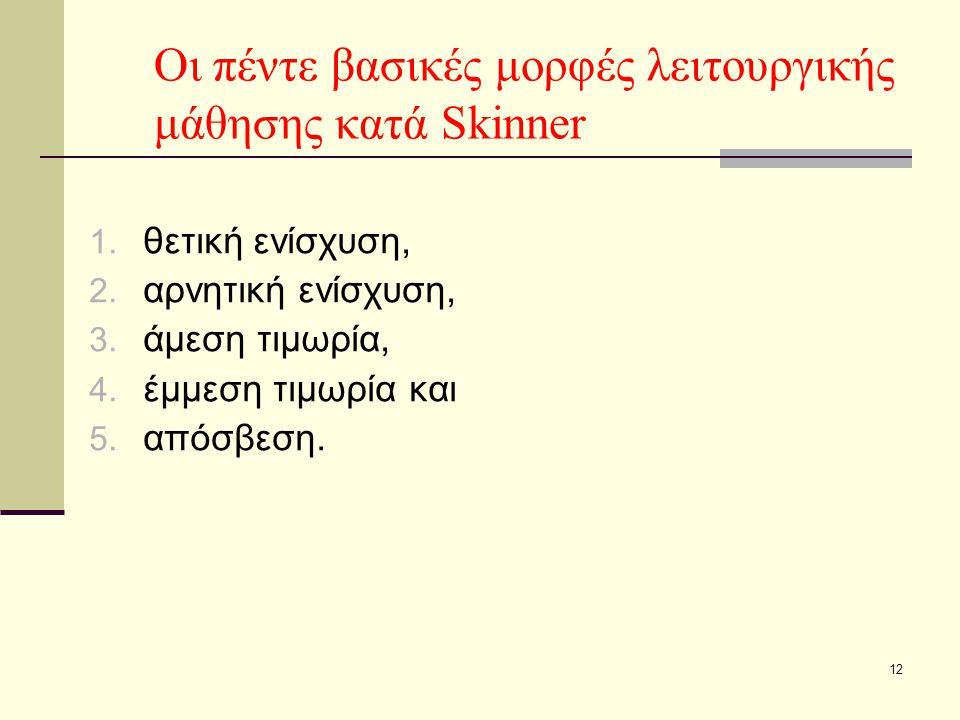Οι πέντε βασικές μορφές λειτουργικής μάθησης κατά Skinner