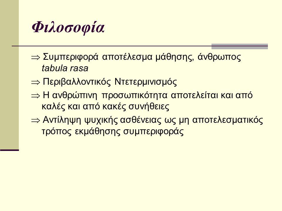 Φιλοσοφία  Συμπεριφορά αποτέλεσμα μάθησης, άνθρωπος tabula rasa