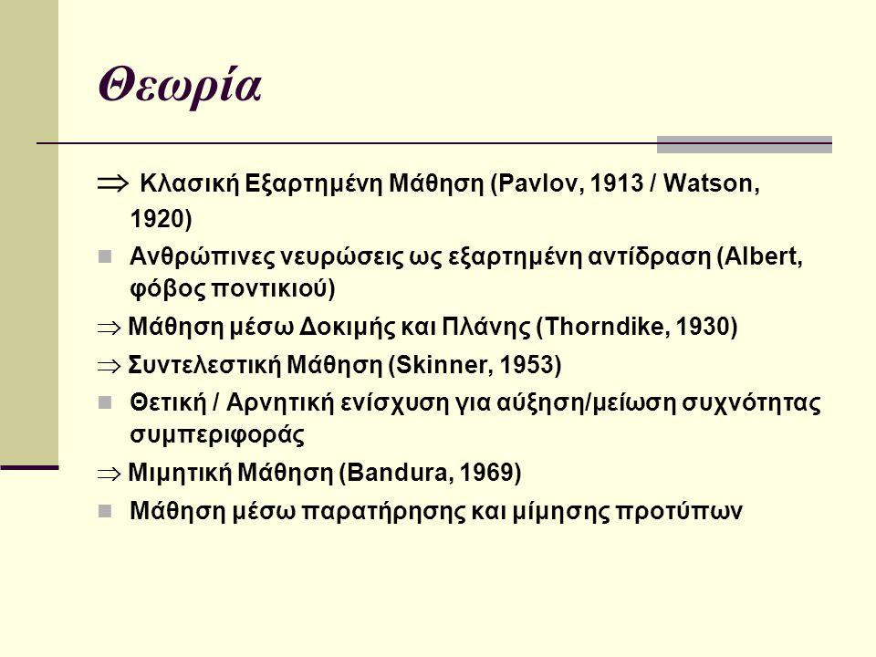 Θεωρία  Κλασική Εξαρτημένη Μάθηση (Pavlov, 1913 / Watson, 1920)