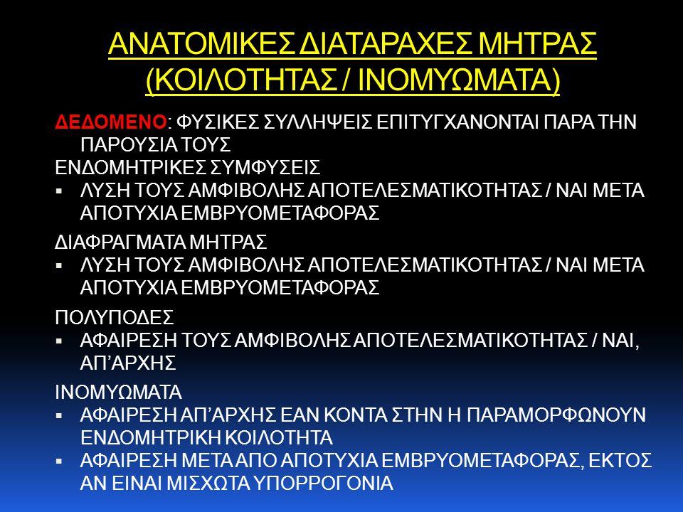 ΑΝΑΤΟΜΙΚΕΣ ΔΙΑΤΑΡΑΧΕΣ ΜΗΤΡΑΣ (ΚΟΙΛΟΤΗΤΑΣ / ΙΝΟΜΥΩΜΑΤΑ)