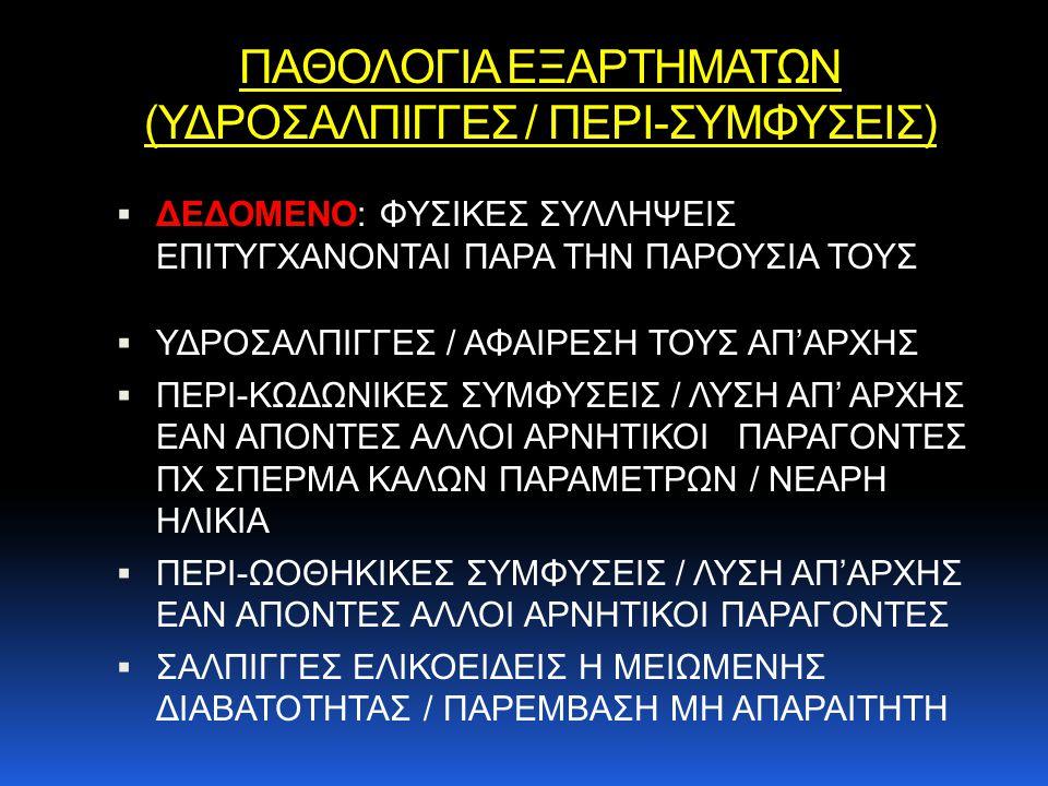 ΠΑΘΟΛΟΓΙΑ ΕΞΑΡΤΗΜΑΤΩΝ (ΥΔΡΟΣΑΛΠΙΓΓΕΣ / ΠΕΡΙ-ΣΥΜΦΥΣΕΙΣ)