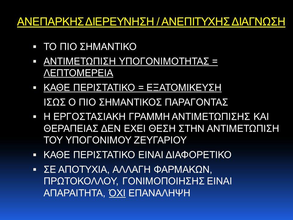 ΑΝΕΠΑΡΚΗΣ ΔΙΕΡΕΥΝΗΣΗ / ΑΝΕΠΙΤΥΧΗΣ ΔΙΑΓΝΩΣΗ
