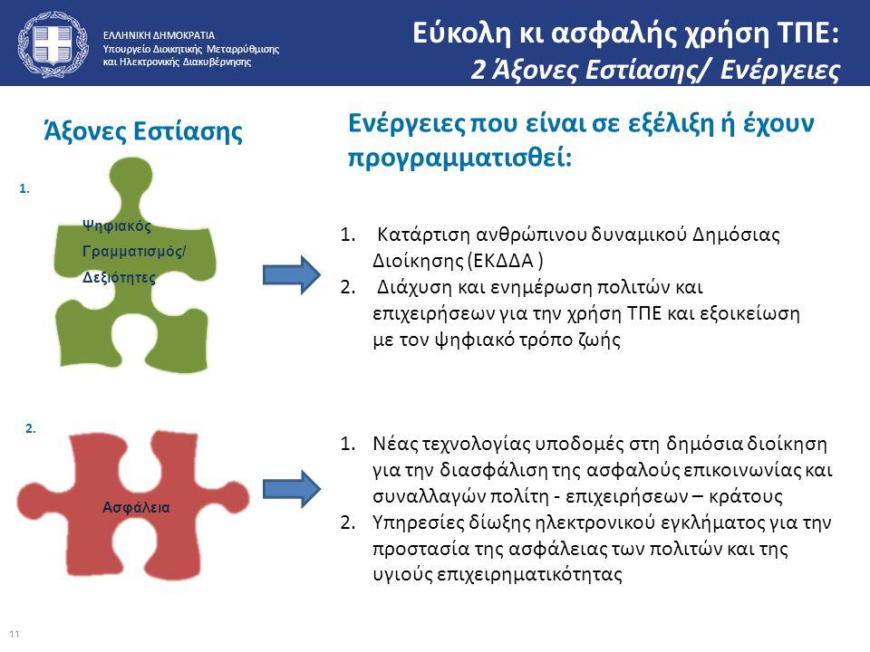 Εύκολη κι ασφαλής χρήση ΤΠΕ: