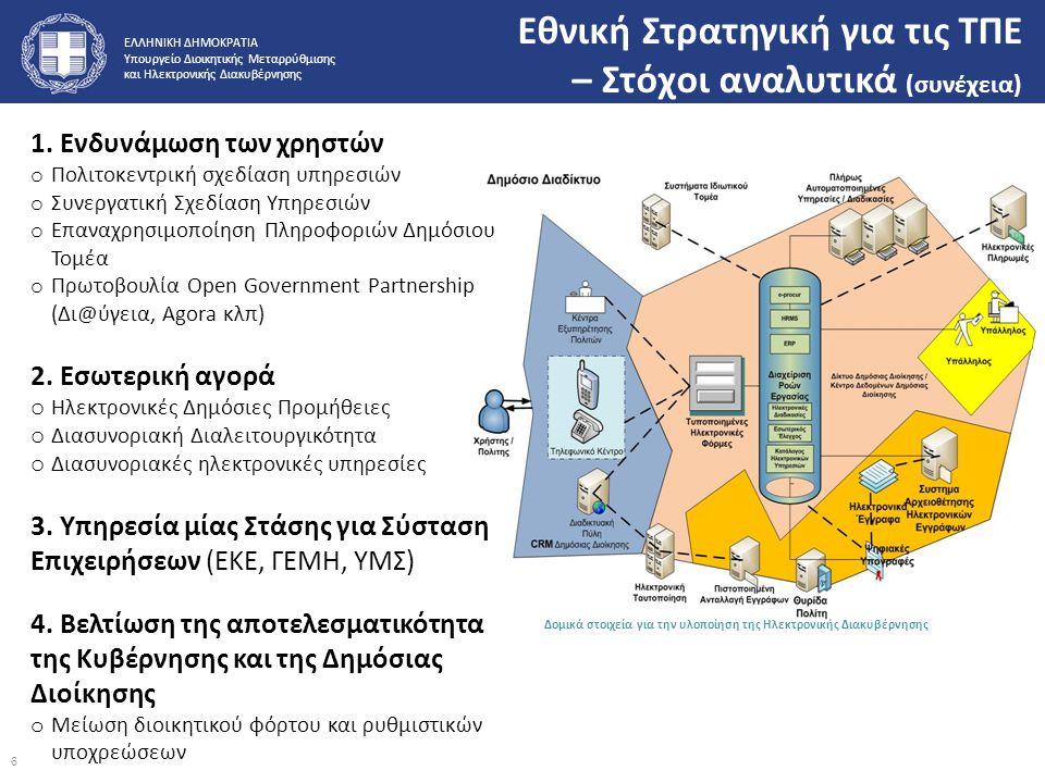 Εθνική Στρατηγική για τις ΤΠΕ – Στόχοι αναλυτικά (συνέχεια)