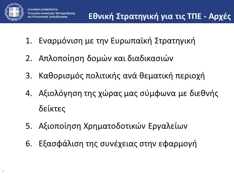 Εθνική Στρατηγική για τις ΤΠΕ - Αρχές