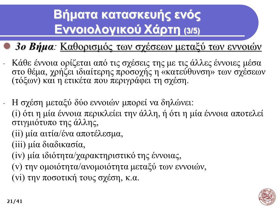 Βήματα κατασκευής ενός Εννοιολογικού Χάρτη (3/5)