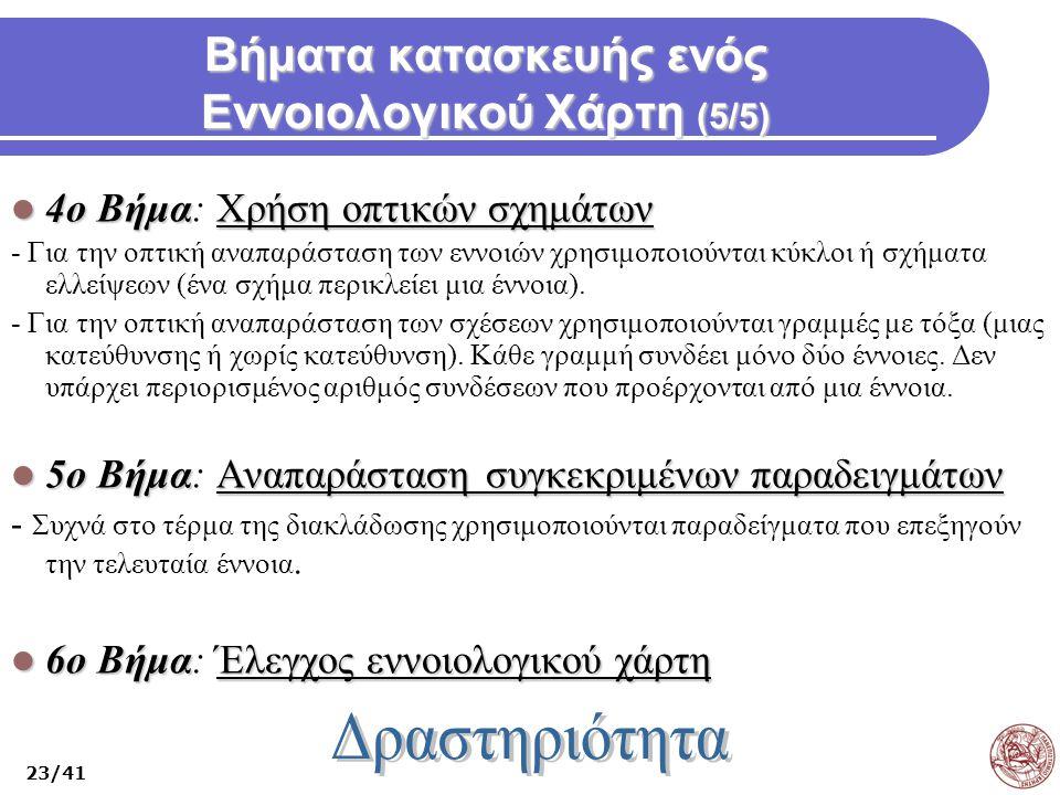 Βήματα κατασκευής ενός Εννοιολογικού Χάρτη (5/5)