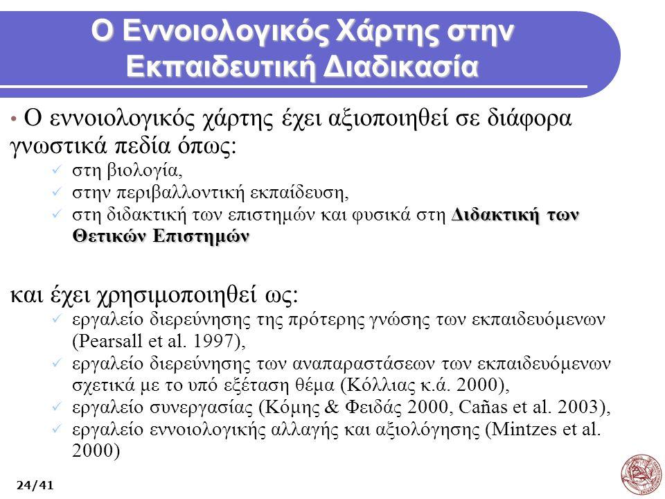 Ο Εννοιολογικός Χάρτης στην Εκπαιδευτική Διαδικασία