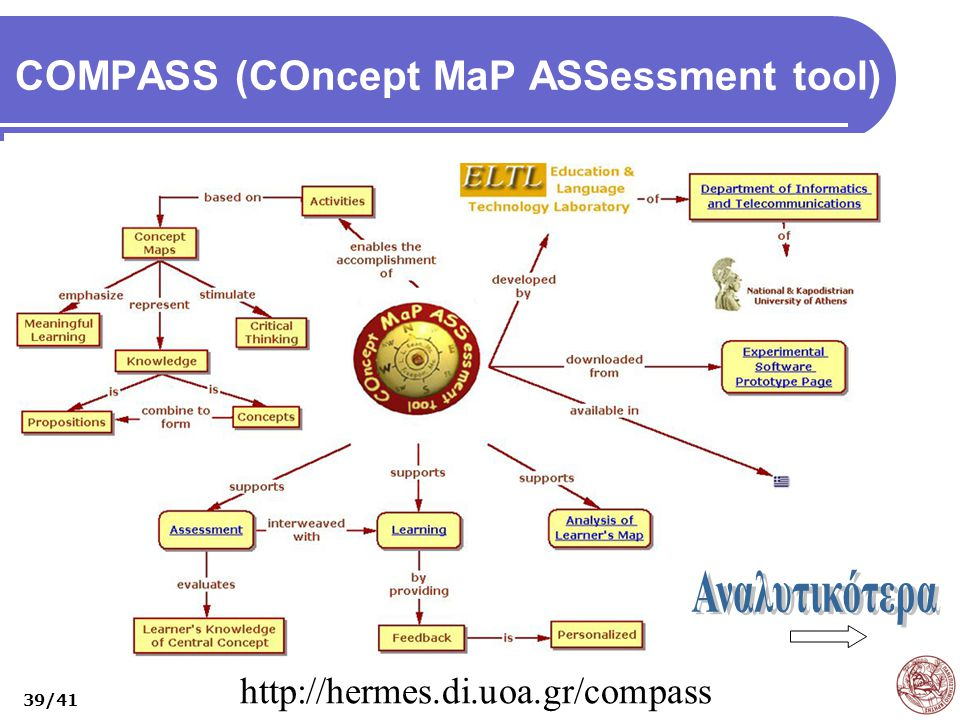 COMPASS (COncept MaP ASSessment tool)
