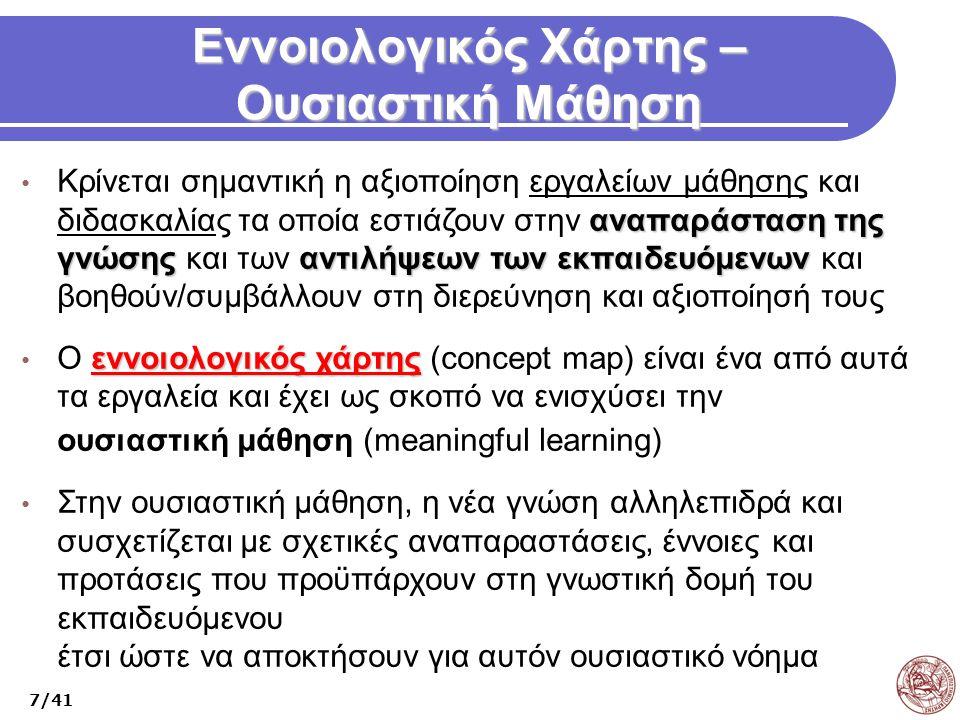 Εννοιολογικός Χάρτης – Ουσιαστική Μάθηση