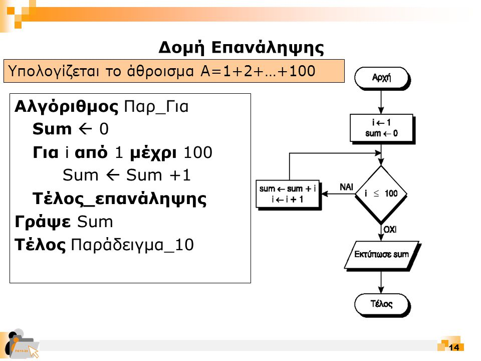 Δομή Επανάληψης Αλγόριθμος Παρ_Για Sum  0 Για i από 1 μέχρι 100