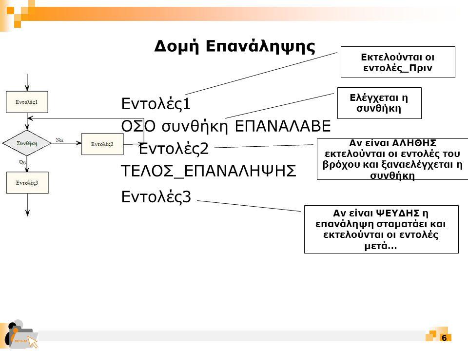 Δομή Επανάληψης Εντολές1 ΟΣΟ συνθήκη ΕΠΑΝΑΛΑΒΕ Εντολές2